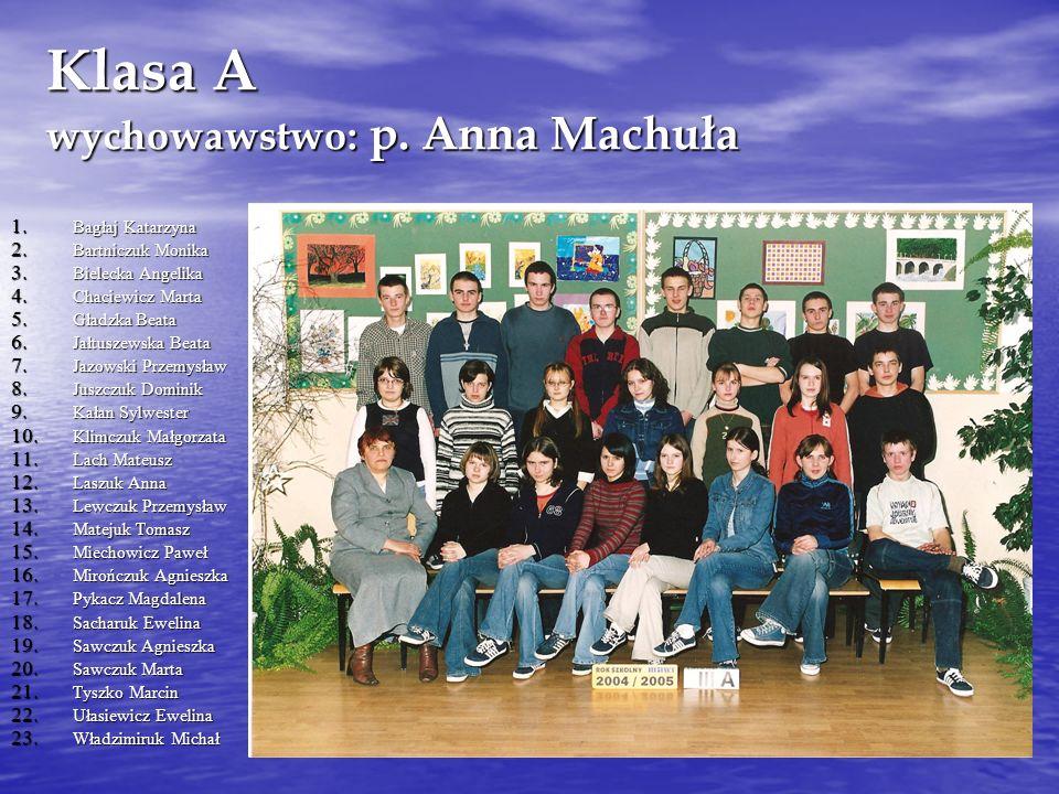 Klasa B wychowawstwo: p.Małgorzata Gdula 1. Bogusz Mariola 2.