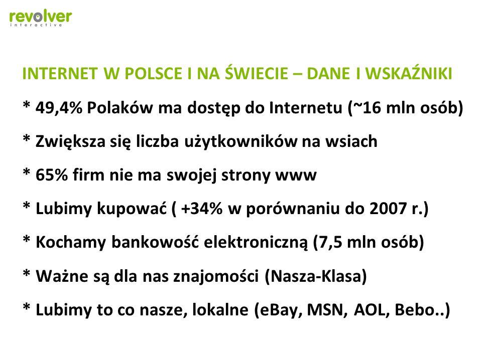 INTERNET W POLSCE I NA ŚWIECIE – DANE I WSKAŹNIKI * 49,4% Polaków ma dostęp do Internetu (~16 mln osób) * Zwiększa się liczba użytkowników na wsiach * 65% firm nie ma swojej strony www * Lubimy kupować ( +34% w porównaniu do 2007 r.) * Kochamy bankowość elektroniczną (7,5 mln osób) * Ważne są dla nas znajomości (Nasza-Klasa) * Lubimy to co nasze, lokalne (eBay, MSN, AOL, Bebo..)