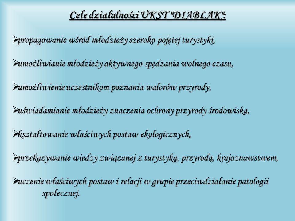 Cele działalności UKST