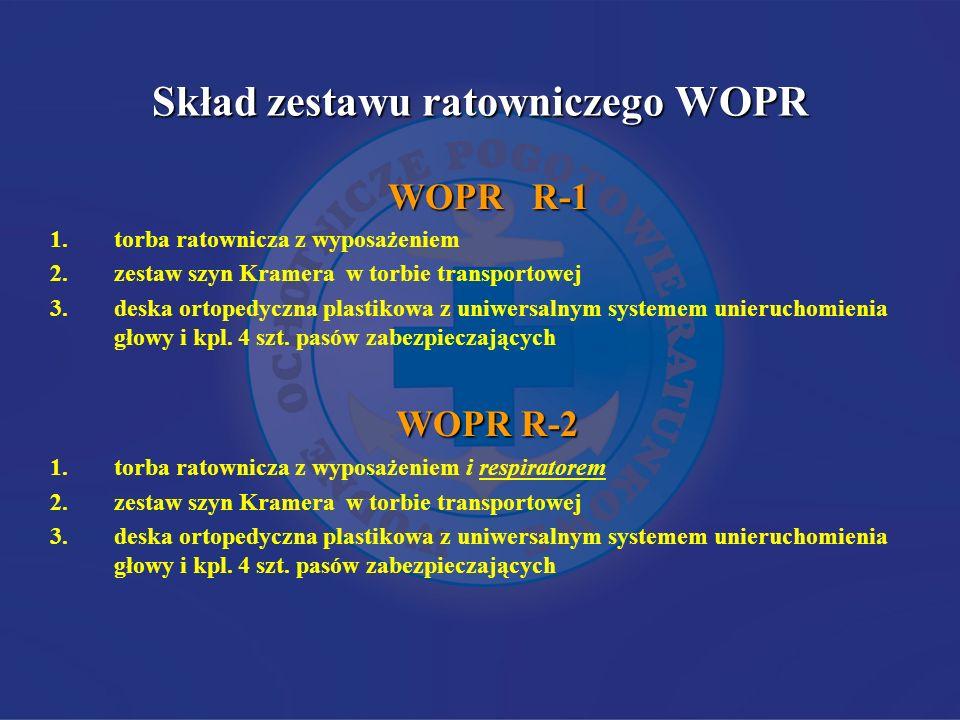 Skład zestawu ratowniczego WOPR WOPR R-1 WOPR R-1 1.torba ratownicza z wyposażeniem 2.zestaw szyn Kramera w torbie transportowej 3.deska ortopedyczna