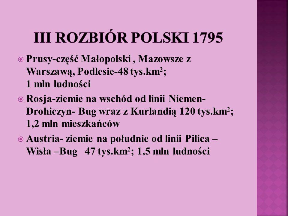 Prusy-część Małopolski, Mazowsze z Warszawą, Podlesie-48 tys.km 2 ; 1 mln ludności Rosja-ziemie na wschód od linii Niemen- Drohiczyn- Bug wraz z Kurla