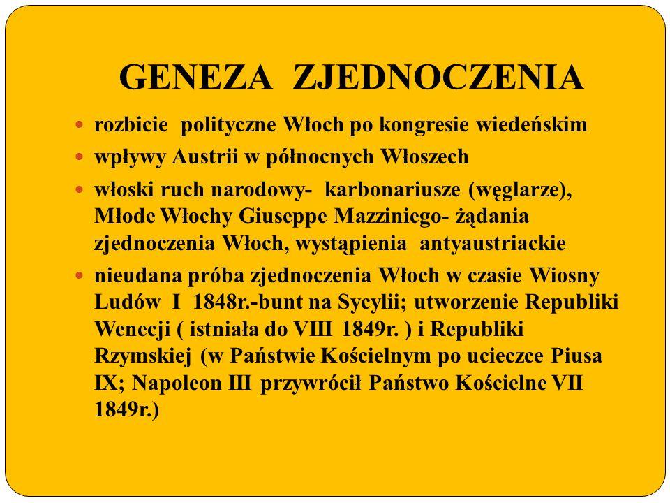 ROLA KRÓLESTWA SARDYNII monarchia konstytucyjna –wolność prasy, równość wobec prawa rozwój gospodarczy, handel zagraniczny, flota handlowa; burżuazja dążyła do zjednoczenia polityka króla Wiktora Emanuela II i premiera Kamila Cavour- tajny układ z Napoleonem III w Plombieres przeciw Austrii (1859r.): Piemont (Królestwo Sardynii) miał uzyskać Lombardię oraz Wenecję