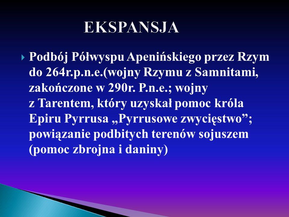 Podbój Półwyspu Apenińskiego przez Rzym do 264r.p.n.e.(wojny Rzymu z Samnitami, zakończone w 290r.