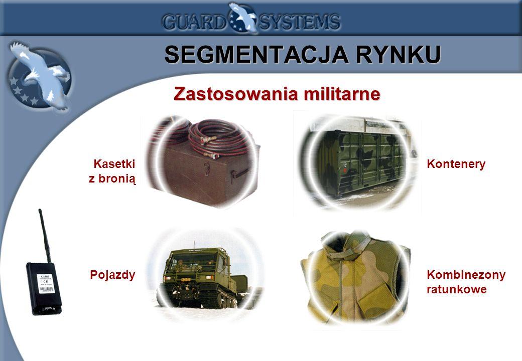 1.11 SEGMENTACJA RYNKU Zastosowania militarne Kasetki z bronią Pojazdy Kontenery Kombinezony ratunkowe