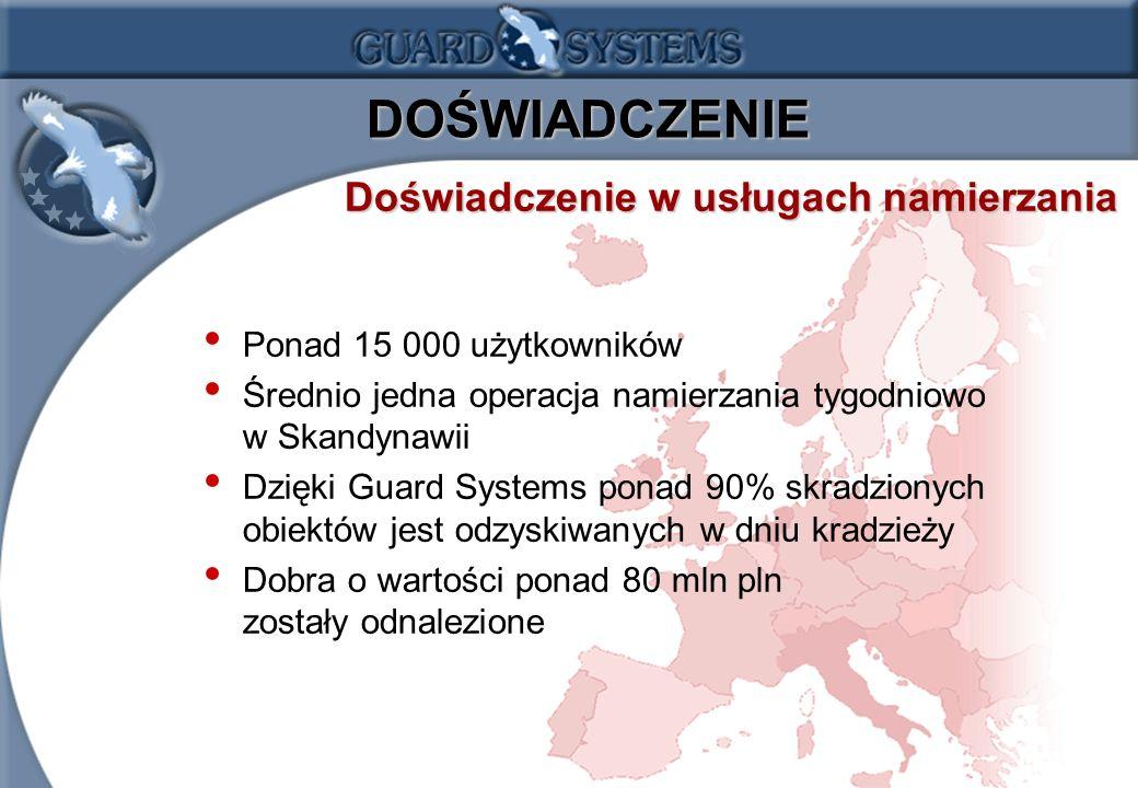 1.4 DOŚWIADCZENIE DOŚWIADCZENIE Ponad 15 000 użytkowników Średnio jedna operacja namierzania tygodniowo w Skandynawii Dzięki Guard Systems ponad 90% s