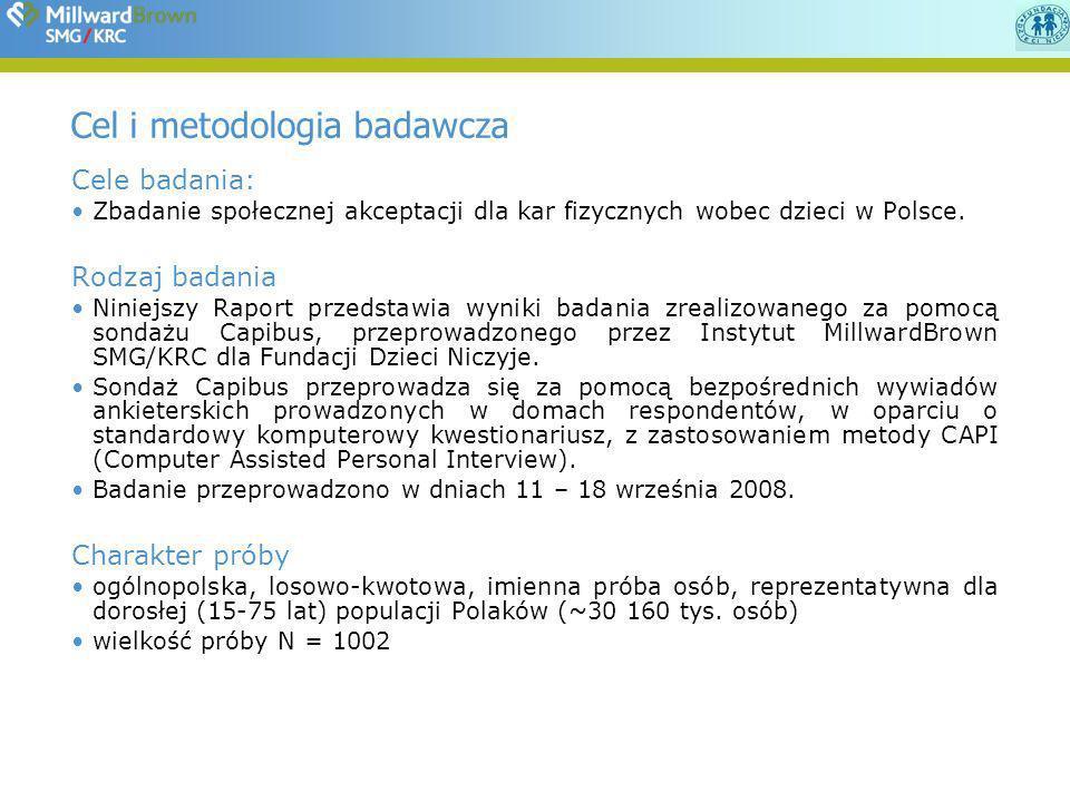 Cel i metodologia badawcza Cele badania: Zbadanie społecznej akceptacji dla kar fizycznych wobec dzieci w Polsce. Rodzaj badania Niniejszy Raport prze
