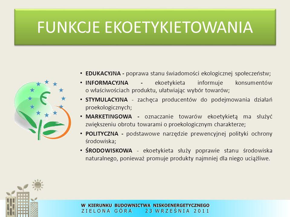 DEKLARACJE ŚRODOWISKOWE I.RODZAJU (wg ISO 14024) Deklaracja środowiskowe I.