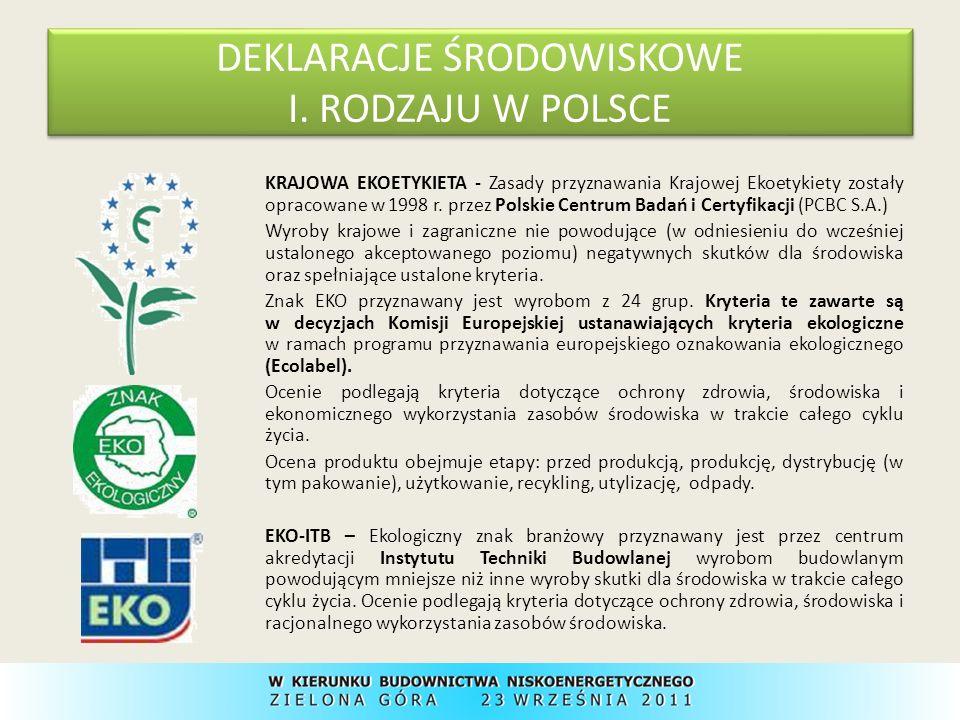 DEKLARACJE ŚRODOWISKOWE II.RODZAJU (wg ISO 14021) Deklaracja środowiskowa II.