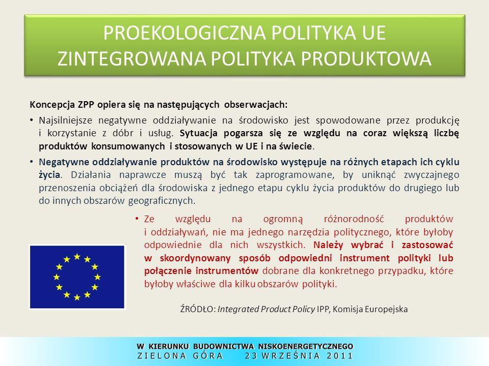 PROEKOLOGICZNA POLITYKA PAŃSTWA POLSKIEGO Zrównoważony rozwój, a w tym problematyka zmian wzorców produkcji i konsumpcji jest ujęta w wielu dokumentach rządowych.