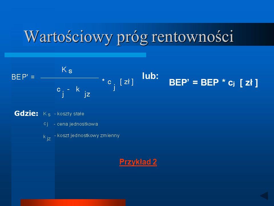 Wartościowy próg rentowności BEP = BEP * c j [ zł ] Przykład 2 lub: Gdzie: