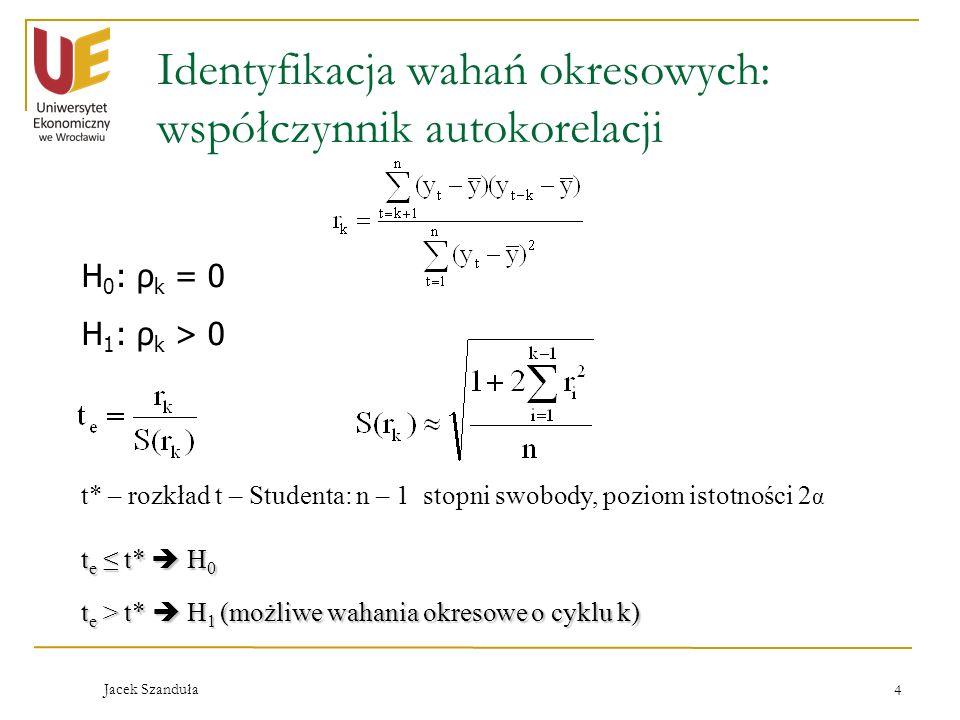 Jacek Szanduła 4 Identyfikacja wahań okresowych: współczynnik autokorelacji H 0 : ρ k = 0 H 1 : ρ k > 0 t* – rozkład t – Studenta: n – 1 stopni swobod
