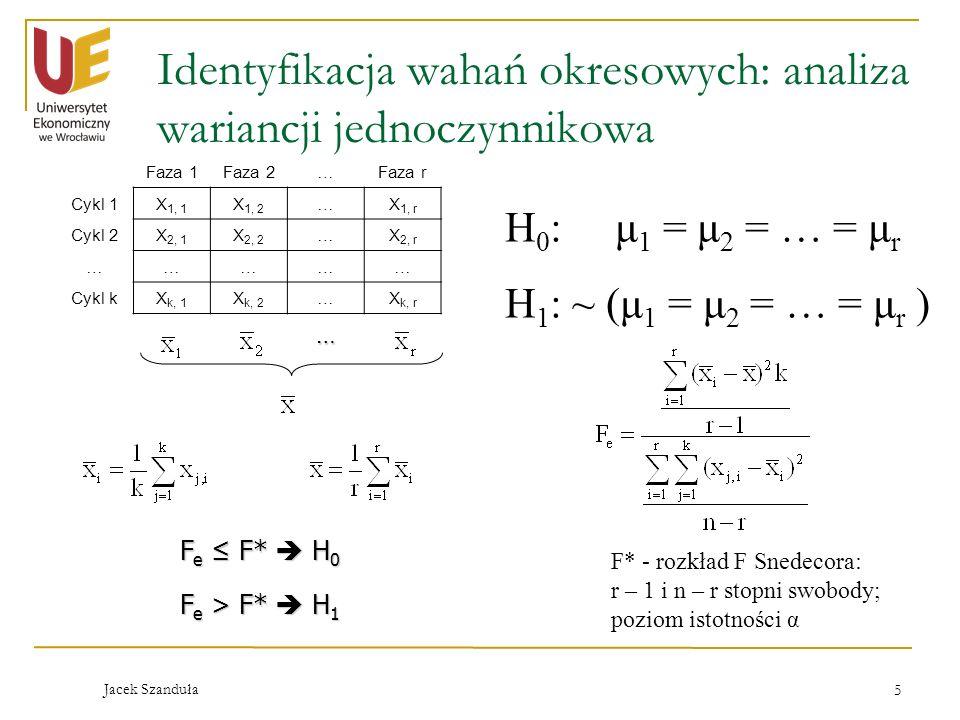 Jacek Szanduła 5 Identyfikacja wahań okresowych: analiza wariancji jednoczynnikowa Faza 1Faza 2…Faza r Cykl 1X 1, 1 X 1, 2 …X 1, r Cykl 2X 2, 1 X 2, 2