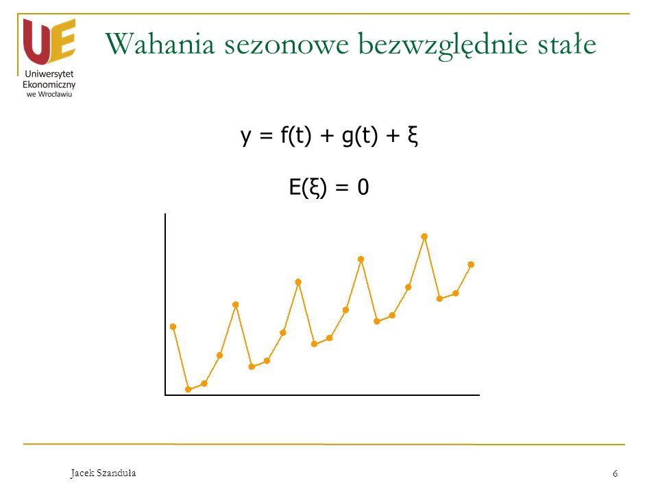 Jacek Szanduła 6 Wahania sezonowe bezwzględnie stałe y = f(t) + g(t) + ξ E(ξ) = 0