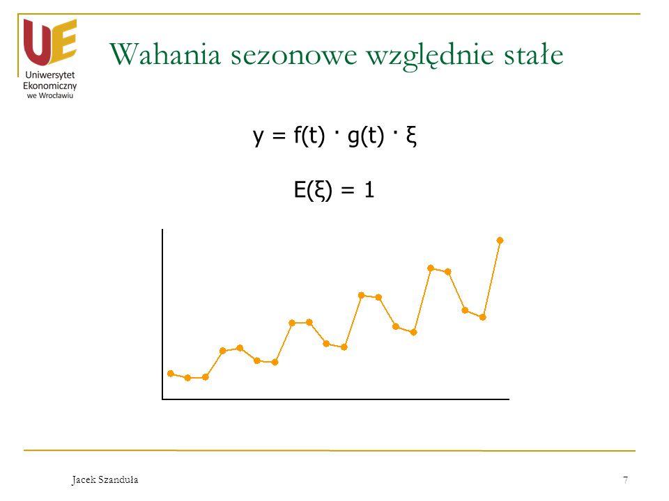 Jacek Szanduła 7 Wahania sezonowe względnie stałe y = f(t) · g(t) · ξ E(ξ) = 1