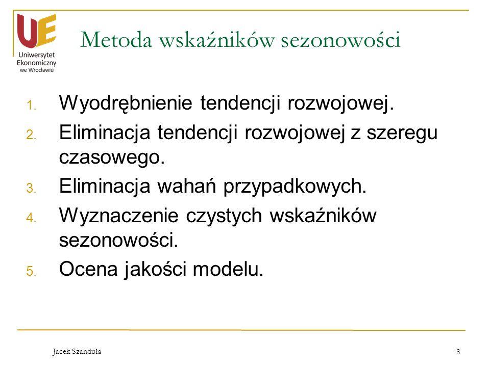 Jacek Szanduła 8 1. Wyodrębnienie tendencji rozwojowej. 2. Eliminacja tendencji rozwojowej z szeregu czasowego. 3. Eliminacja wahań przypadkowych. 4.
