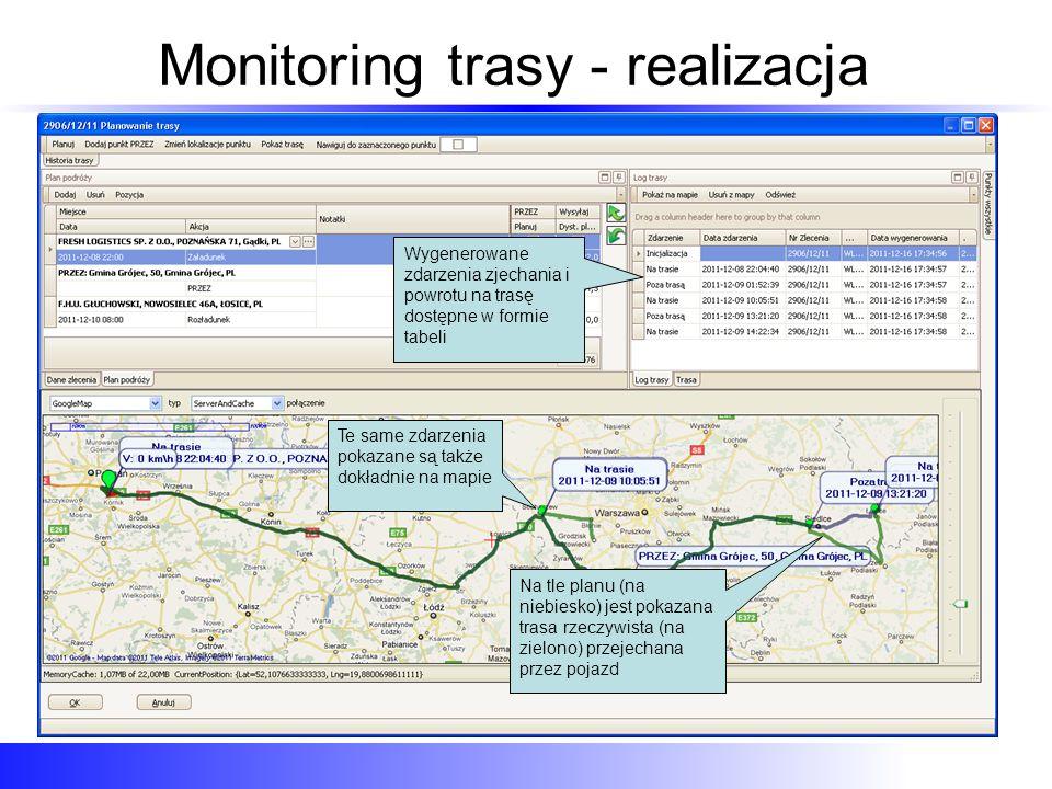Monitoring trasy - realizacja Na tle planu (na niebiesko) jest pokazana trasa rzeczywista (na zielono) przejechana przez pojazd Wygenerowane zdarzenia