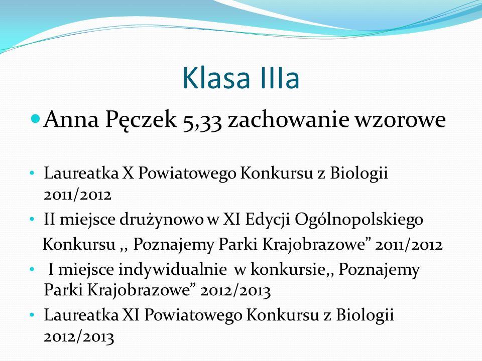 Klasa IIIa Anna Pęczek 5,33 zachowanie wzorowe Laureatka X Powiatowego Konkursu z Biologii 2011/2012 II miejsce drużynowo w XI Edycji Ogólnopolskiego