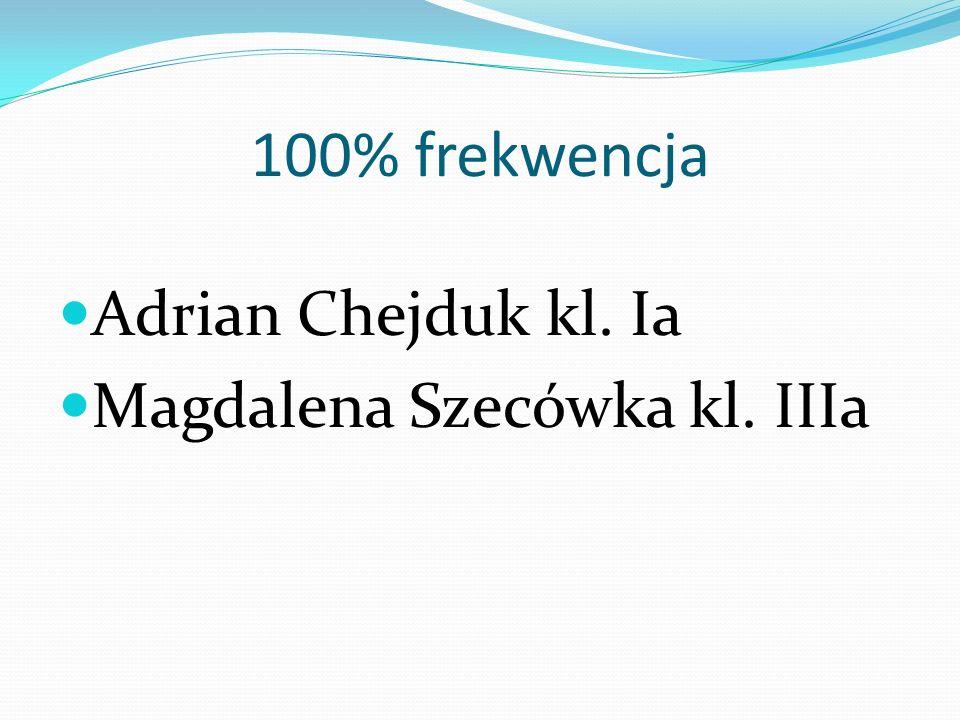 Klasa Ia Justyna Sidorkiewicz 4,8 zachowanie wzorowe