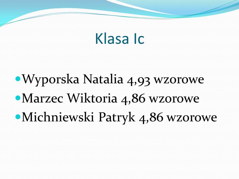 Klasa Ic Wyporska Natalia 4,93 wzorowe Marzec Wiktoria 4,86 wzorowe Michniewski Patryk 4,86 wzorowe