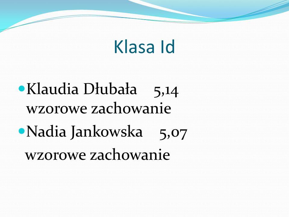 Klasa Id Klaudia Dłubała 5,14 wzorowe zachowanie Nadia Jankowska 5,07 wzorowe zachowanie