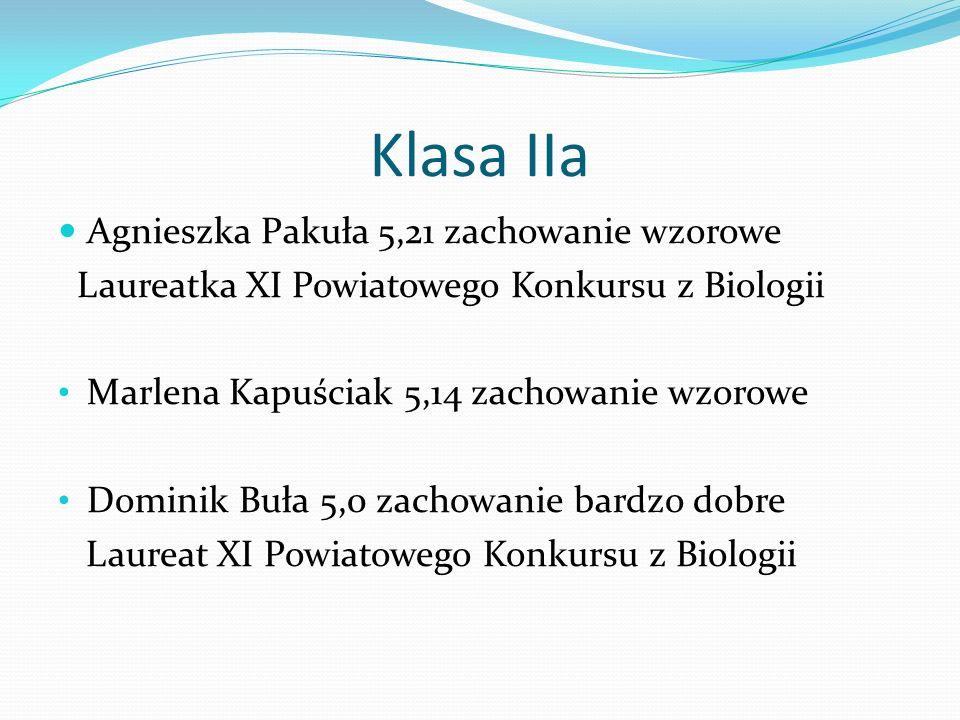 Klasa IIa Agnieszka Pakuła 5,21 zachowanie wzorowe Laureatka XI Powiatowego Konkursu z Biologii Marlena Kapuściak 5,14 zachowanie wzorowe Dominik Buła