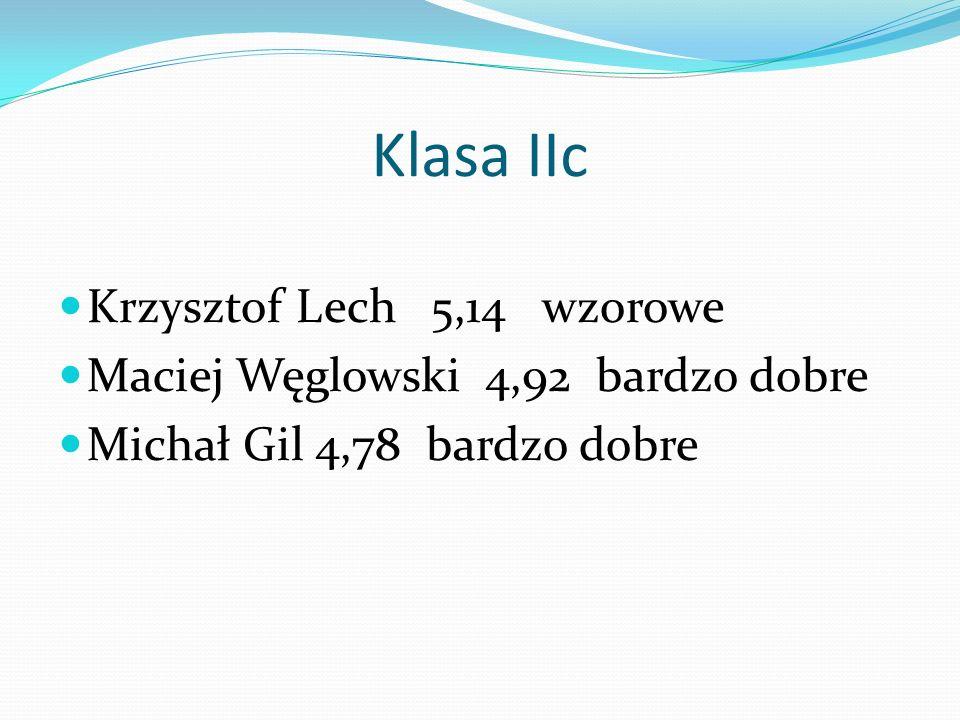 Klasa IIc Krzysztof Lech 5,14 wzorowe Maciej Węglowski 4,92 bardzo dobre Michał Gil 4,78 bardzo dobre