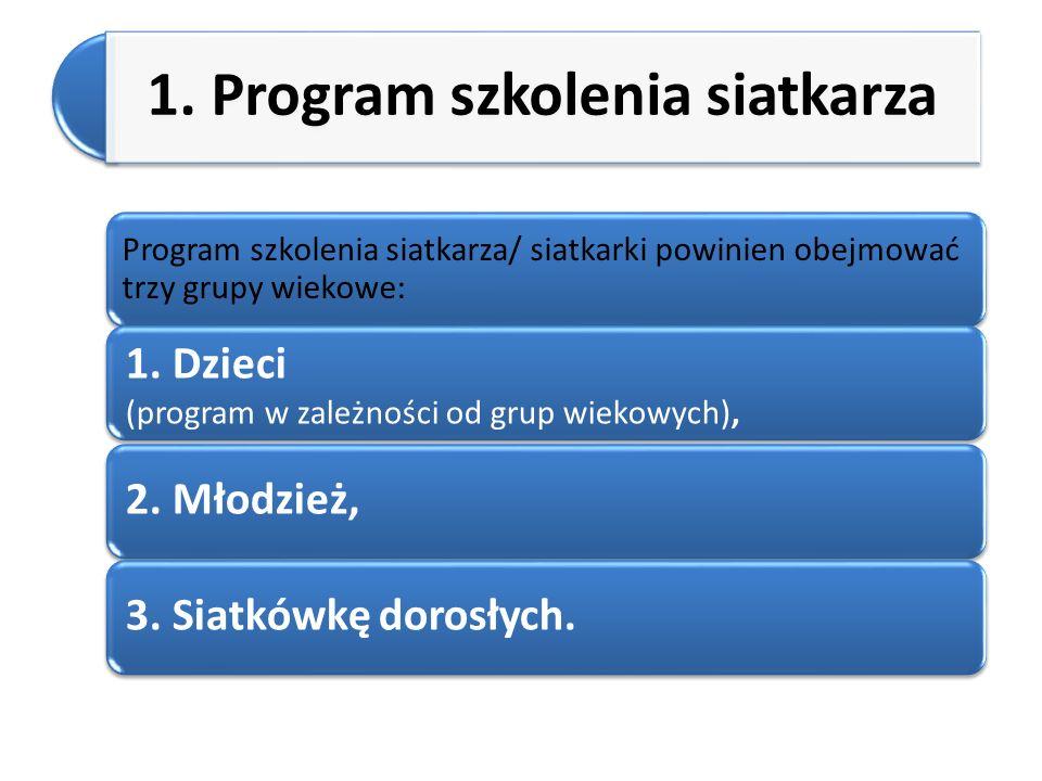 1. Program szkolenia siatkarza Program szkolenia siatkarza/ siatkarki powinien obejmować trzy grupy wiekowe: 1. Dzieci (program w zależności od grup w
