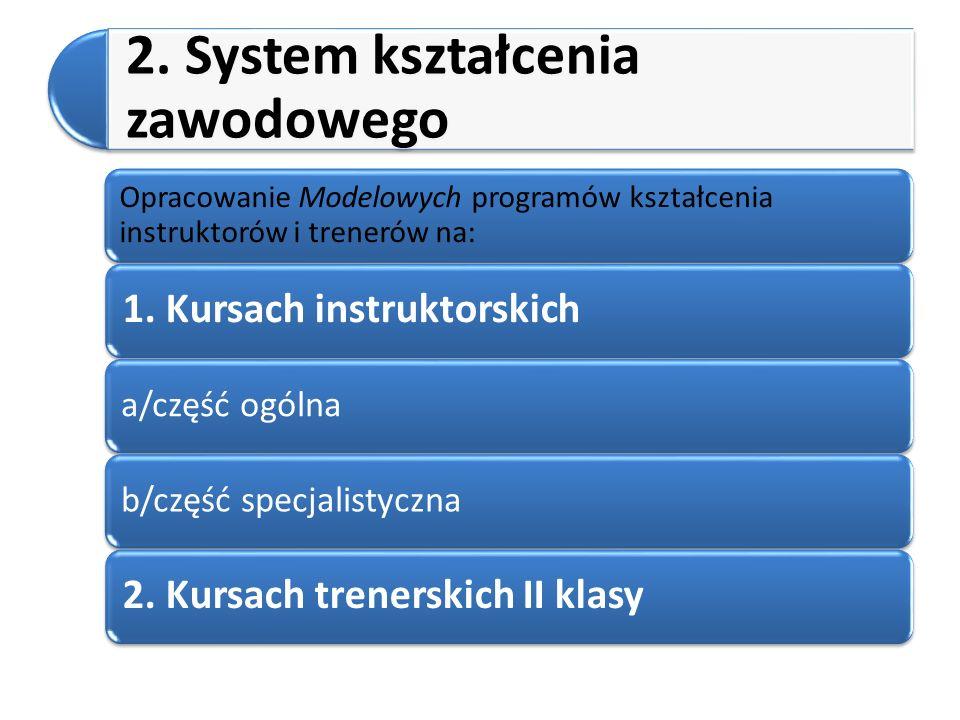 2. System kształcenia zawodowego Opracowanie Modelowych programów kształcenia instruktorów i trenerów na: 1. Kursach instruktorskich a/część ogólnab/c