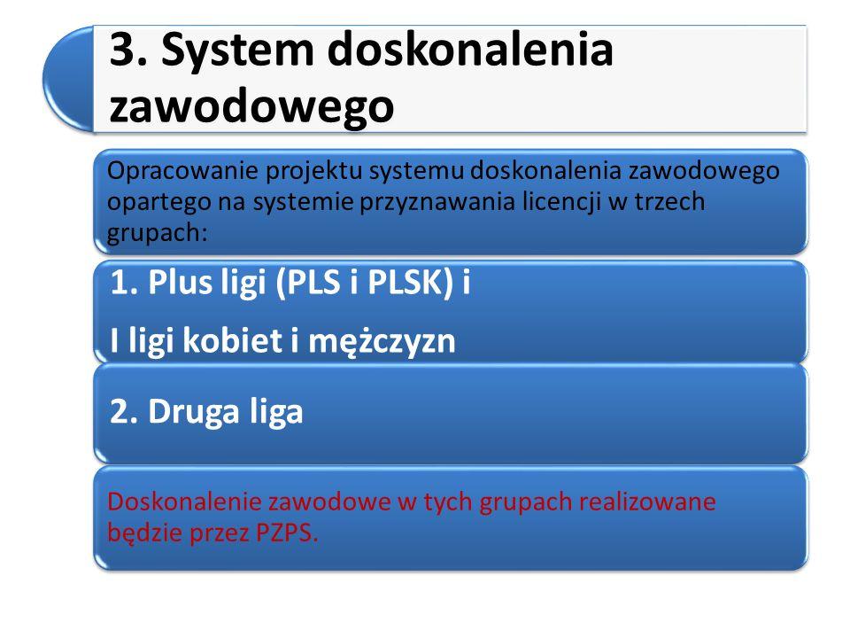 3. System doskonalenia zawodowego Opracowanie projektu systemu doskonalenia zawodowego opartego na systemie przyznawania licencji w trzech grupach: 1.