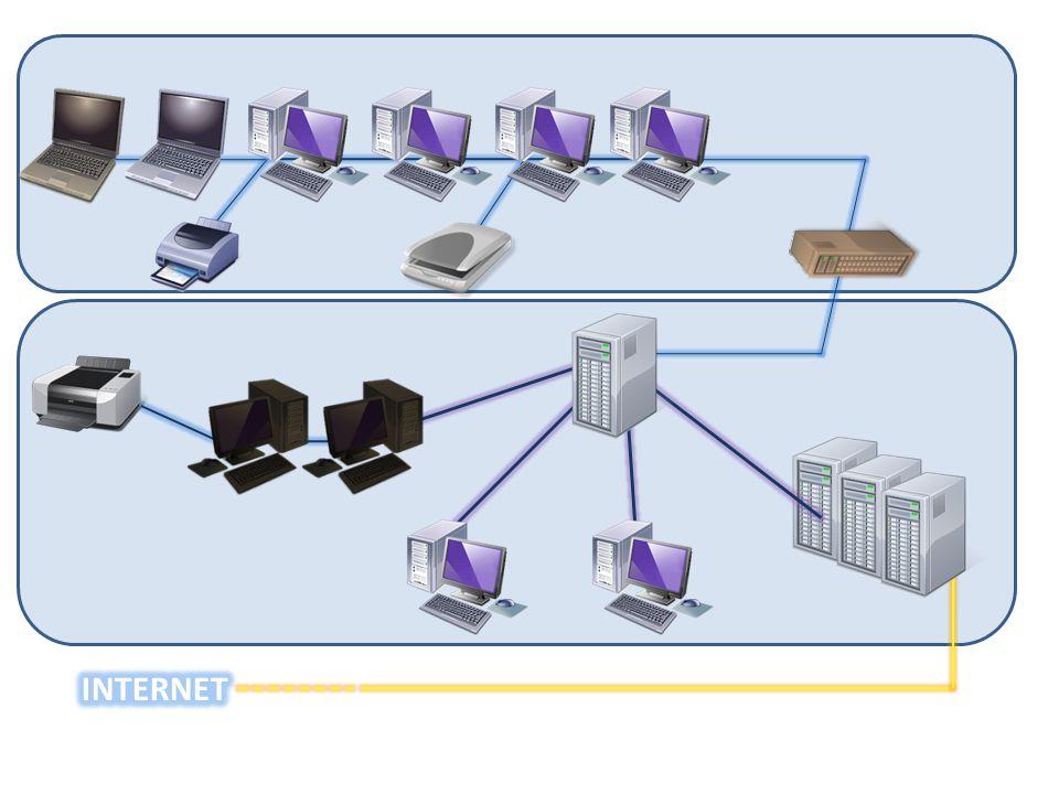Bezprzewodowe połączenia do sieci Internet.