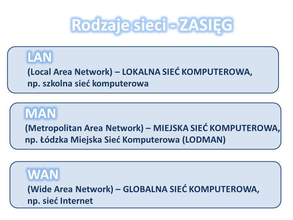 Internet BITNET AMERYKA ON-LINE ALOHAnet Łączą ze sobą urządzenia rozmieszczone na dużych obszarach geograficznych (np.