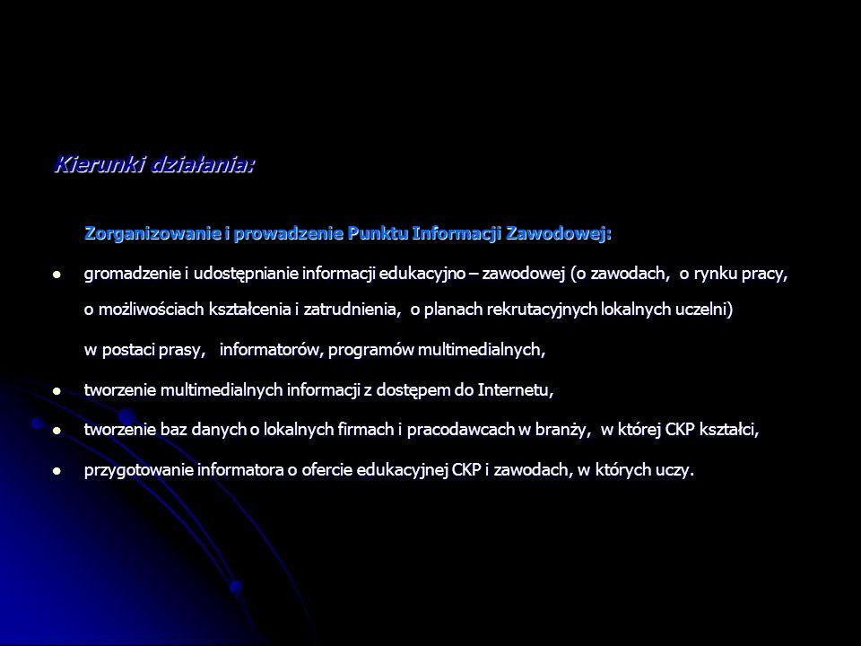 Kierunki działania: Zorganizowanie i prowadzenie Punktu Informacji Zawodowej: gromadzenie i udostępnianie informacji edukacyjno – zawodowej (o zawodac