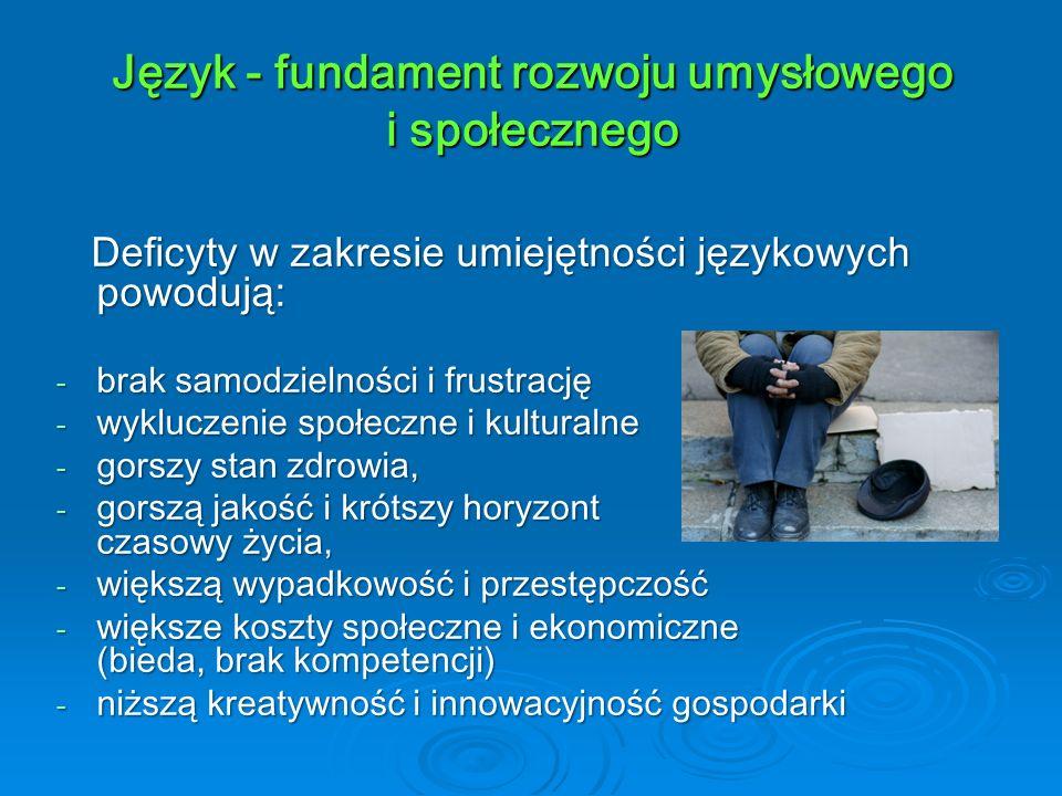 Język - fundament rozwoju umysłowego i społecznego Deficyty w zakresie umiejętności językowych powodują: Deficyty w zakresie umiejętności językowych p