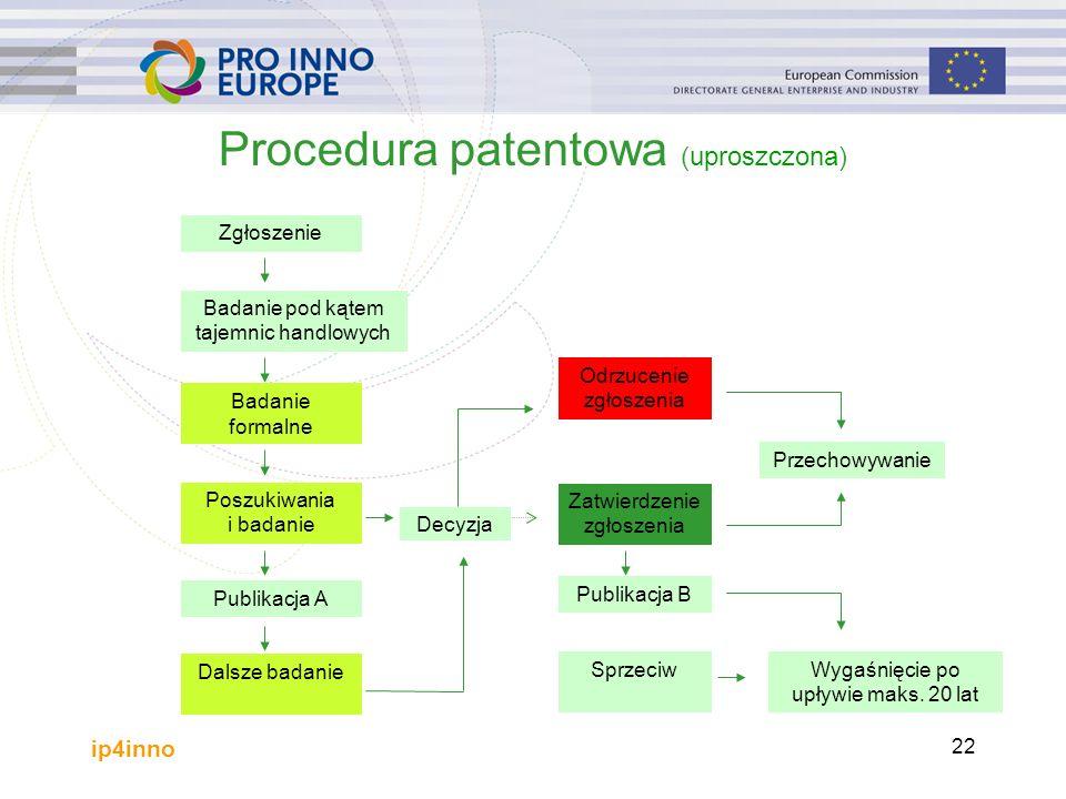 ip4inno 22 Procedura patentowa (uproszczona) Decyzja Odrzucenie zgłoszenia Zatwierdzenie zgłoszenia Publikacja B Przechowywanie SprzeciwWygaśnięcie po upływie maks.