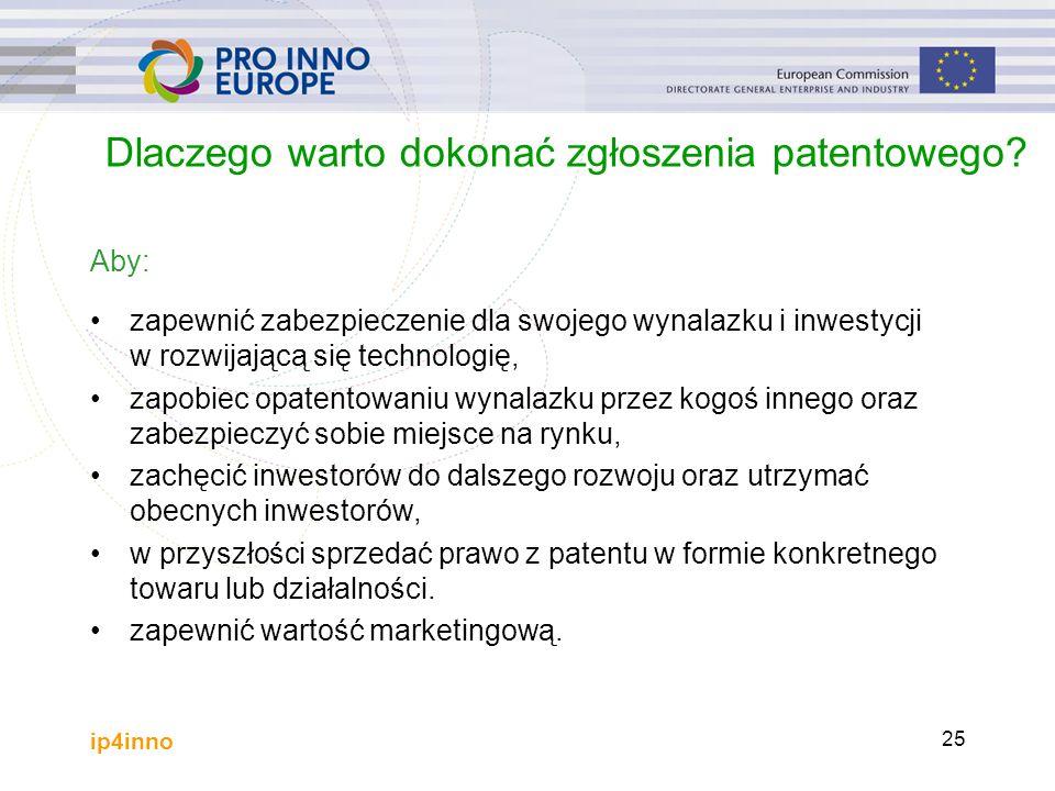 ip4inno 25 Dlaczego warto dokonać zgłoszenia patentowego.