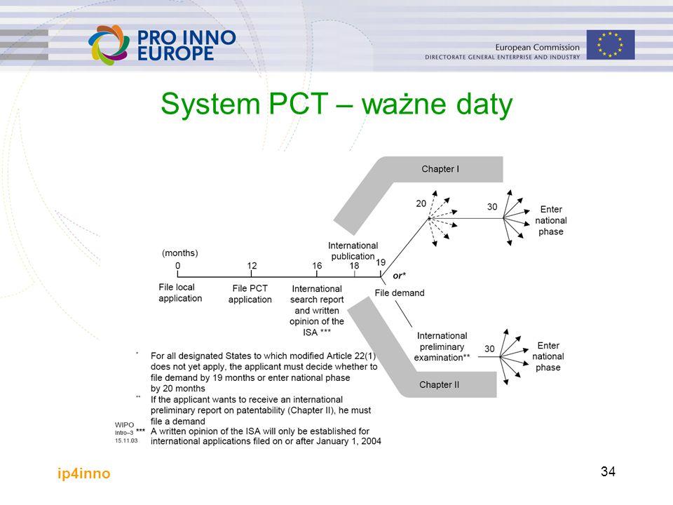 ip4inno 34 System PCT – ważne daty