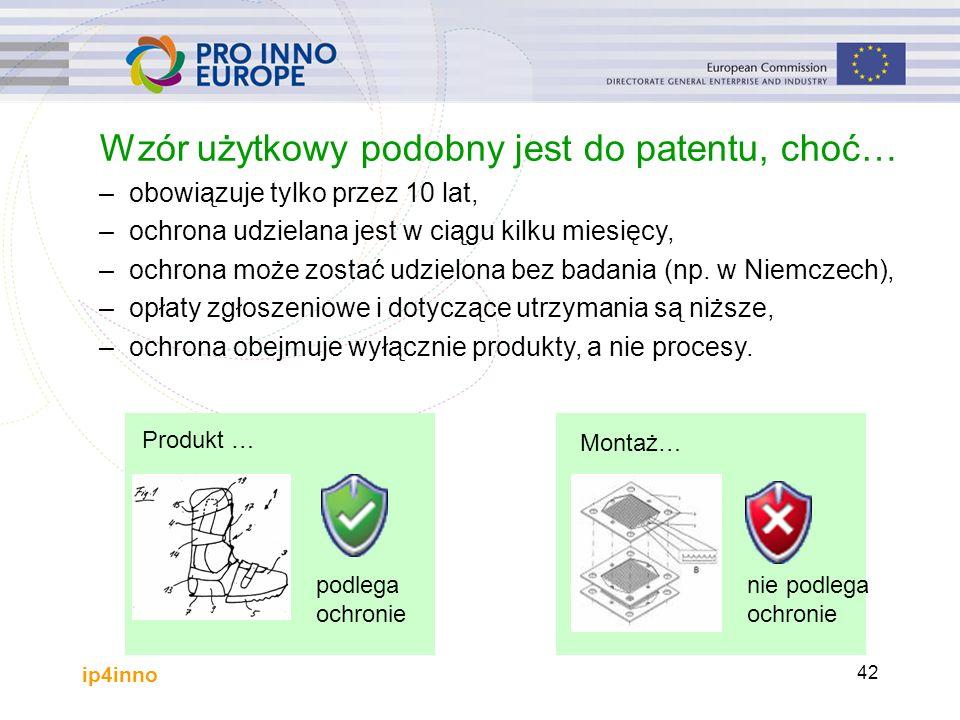 ip4inno 42 Wzór użytkowy podobny jest do patentu, choć… –obowiązuje tylko przez 10 lat, –ochrona udzielana jest w ciągu kilku miesięcy, –ochrona może zostać udzielona bez badania (np.