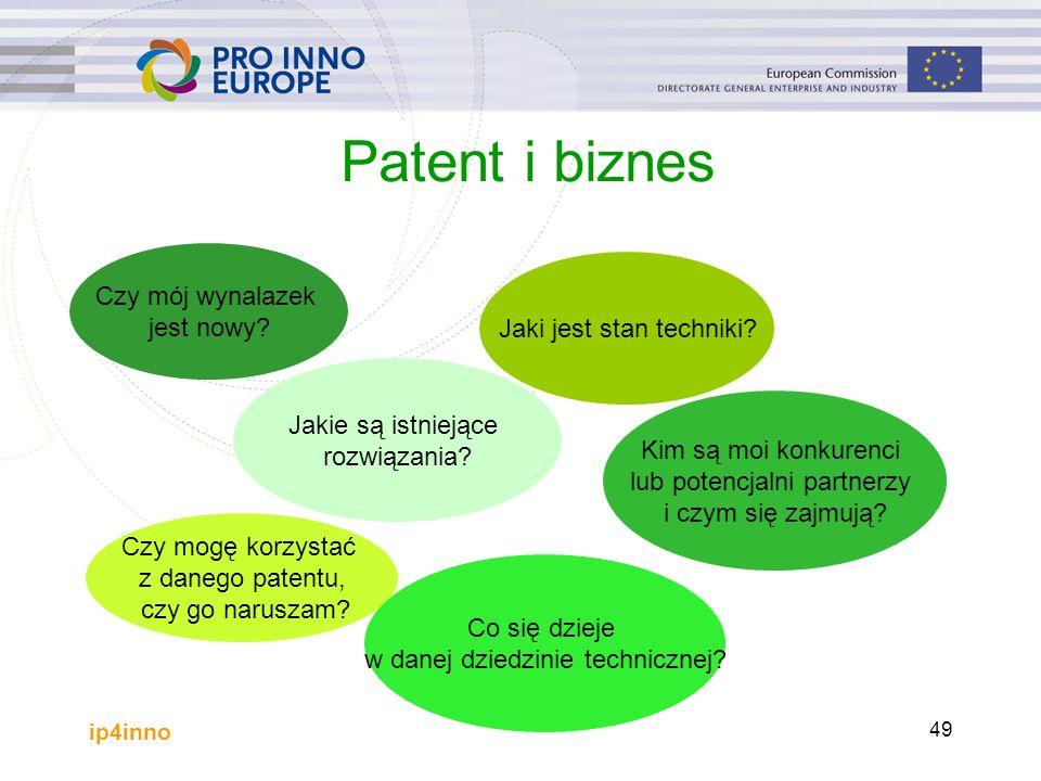 ip4inno 49 Patent i biznes Czy mój wynalazek jest nowy.