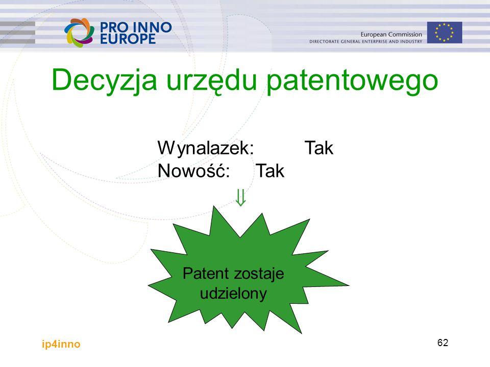 ip4inno 62 Decyzja urzędu patentowego Wynalazek: Tak Nowość:Tak Patent zostaje udzielony 