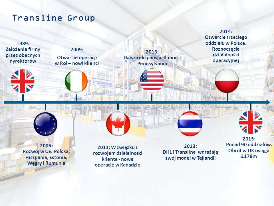Transline Group 2013: DHL i Transline wdrażają swój model w Tajlandii 2013: Dalsza ekspansja. Illinois i Pennsylvania 2009: Otwarcie operacji w Rol –