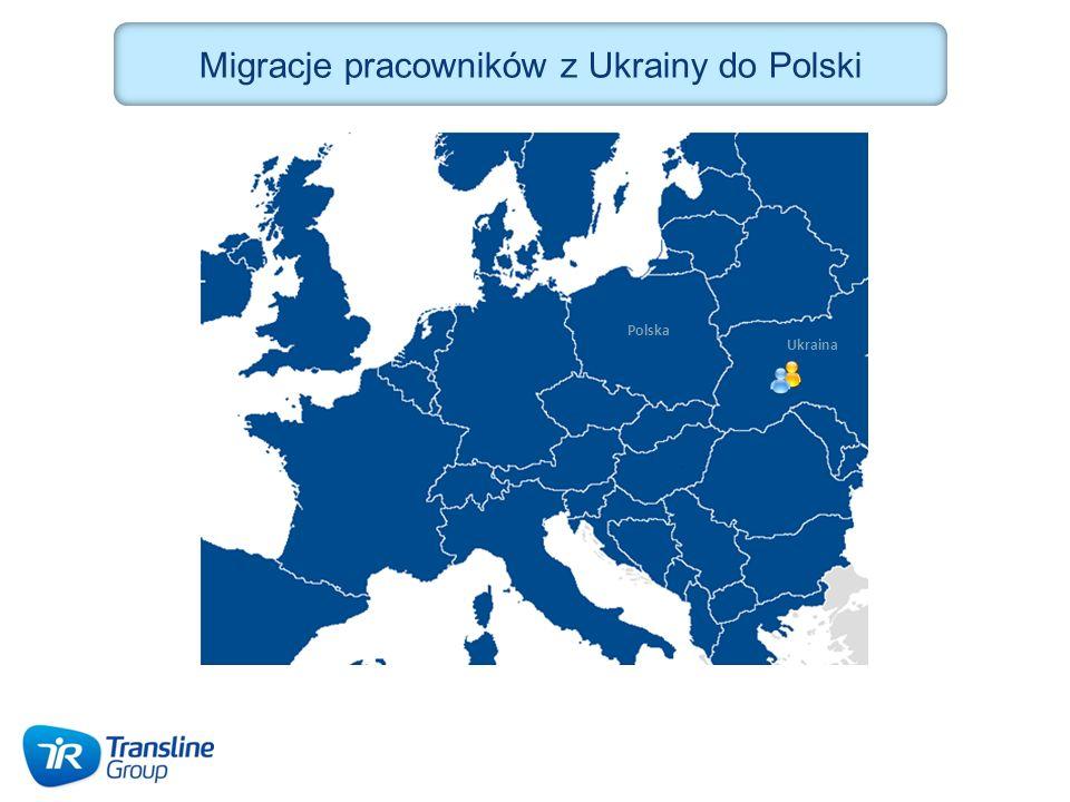 Migracje pracowników z Ukrainy do Polski Ukraina Polska