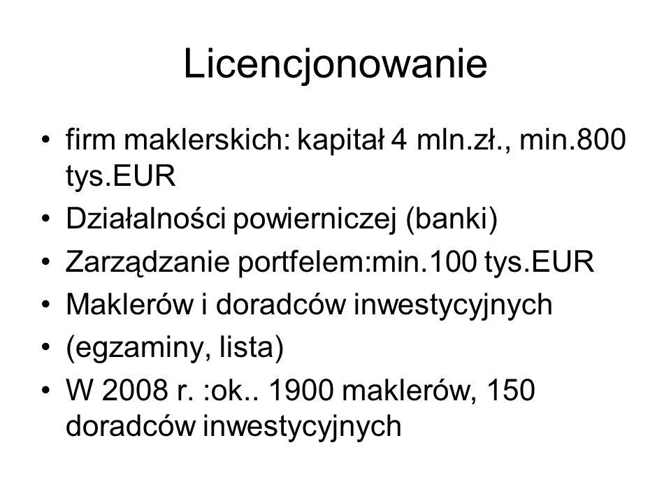 Licencjonowanie firm maklerskich: kapitał 4 mln.zł., min.800 tys.EUR Działalności powierniczej (banki) Zarządzanie portfelem:min.100 tys.EUR Maklerów