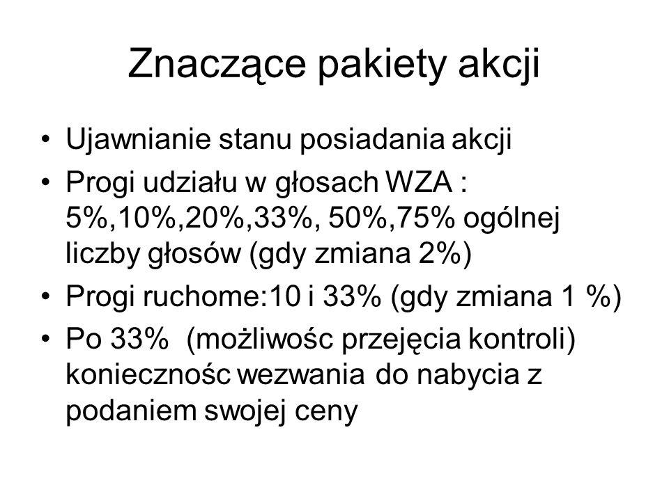 Znaczące pakiety akcji Ujawnianie stanu posiadania akcji Progi udziału w głosach WZA : 5%,10%,20%,33%, 50%,75% ogólnej liczby głosów (gdy zmiana 2%) P