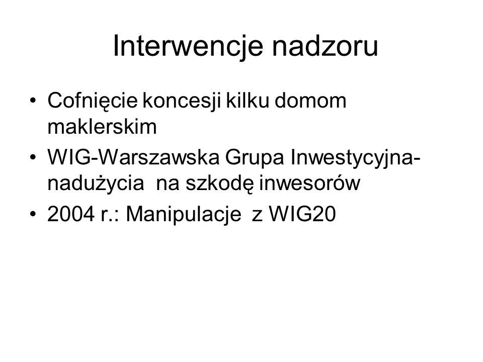 Interwencje nadzoru Cofnięcie koncesji kilku domom maklerskim WIG-Warszawska Grupa Inwestycyjna- nadużycia na szkodę inwesorów 2004 r.: Manipulacje z