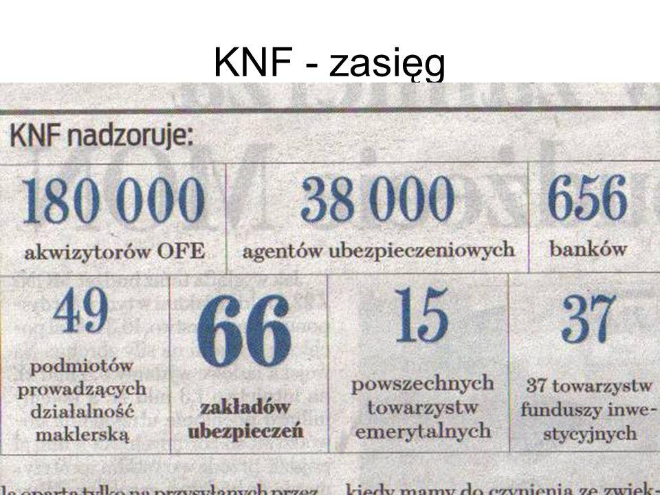 KNF - zasięg