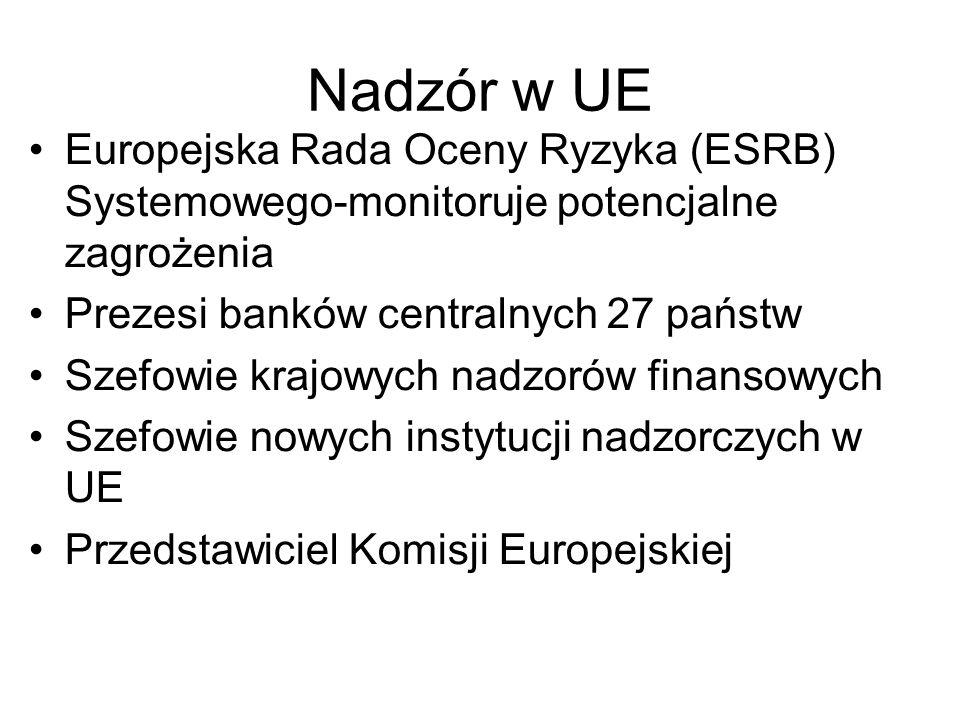 Nadzór w UE Europejska Rada Oceny Ryzyka (ESRB) Systemowego-monitoruje potencjalne zagrożenia Prezesi banków centralnych 27 państw Szefowie krajowych