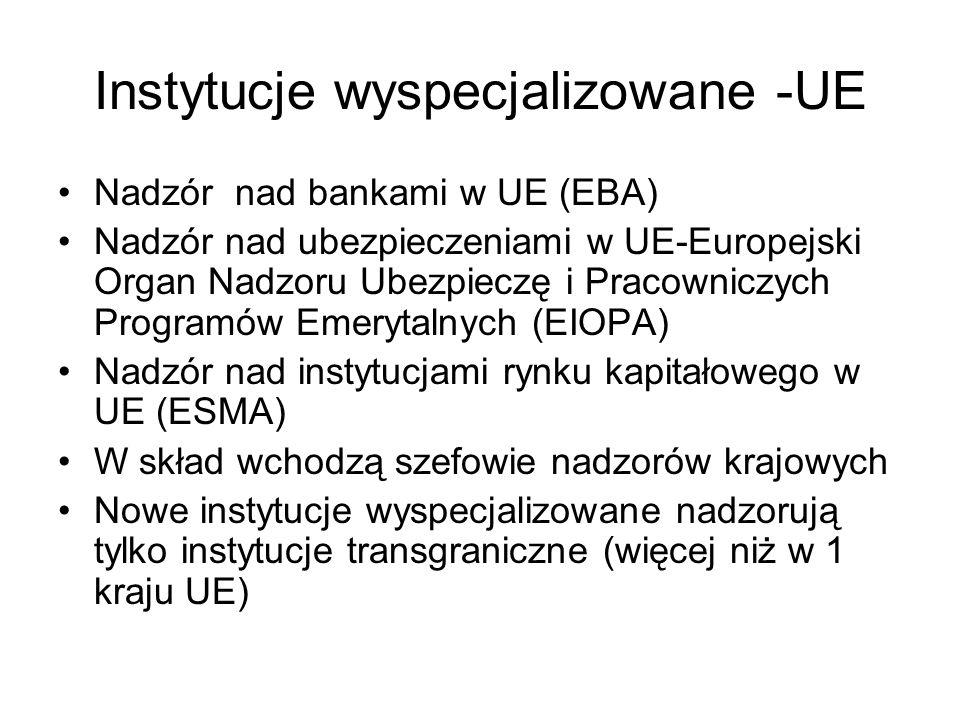 Instytucje wyspecjalizowane -UE Nadzór nad bankami w UE (EBA) Nadzór nad ubezpieczeniami w UE-Europejski Organ Nadzoru Ubezpieczę i Pracowniczych Prog