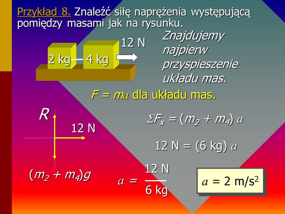 Przykład 7: Jakie jest przyspieszenie masy zsuwającej się po gładkiej równi o kącie 30 0 ? 30 0 mg R 60 0 R P mg cos 60 0 mg sin 60 0 +  F x = m a x