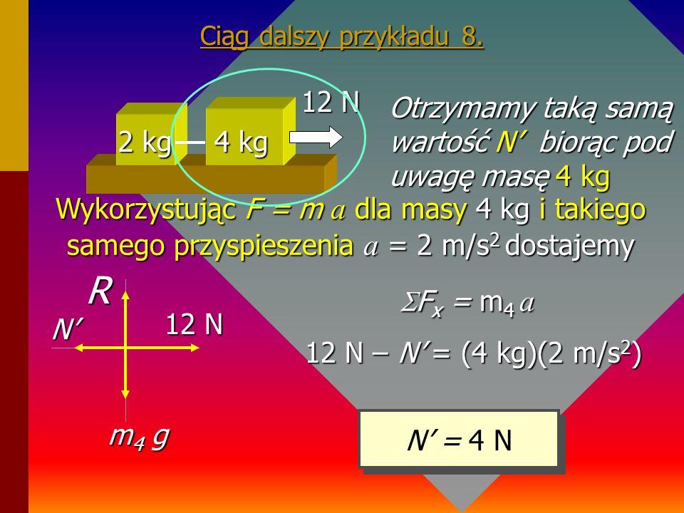 Ciąg dalszy przykładu 8. 2 kg4 kg 12 N Następnie znajdujemy siłę. Wykorzystując F = m a dla 2 kg masy gdzie a = 2 m/s 2 dostajemy N' R m2 gm2 gm2 gm2