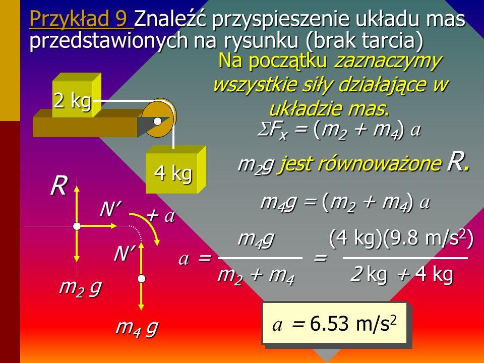 Ciąg dalszy przykładu 8. 2 kg 4 kg 12 N Otrzymamy taką samą wartość N' biorąc pod uwagę masę 4 kg Wykorzystując F = m a dla masy 4 kg i takiego samego